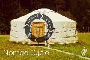 The Nomad Cycle Chart USA Year Round Gypsy Work